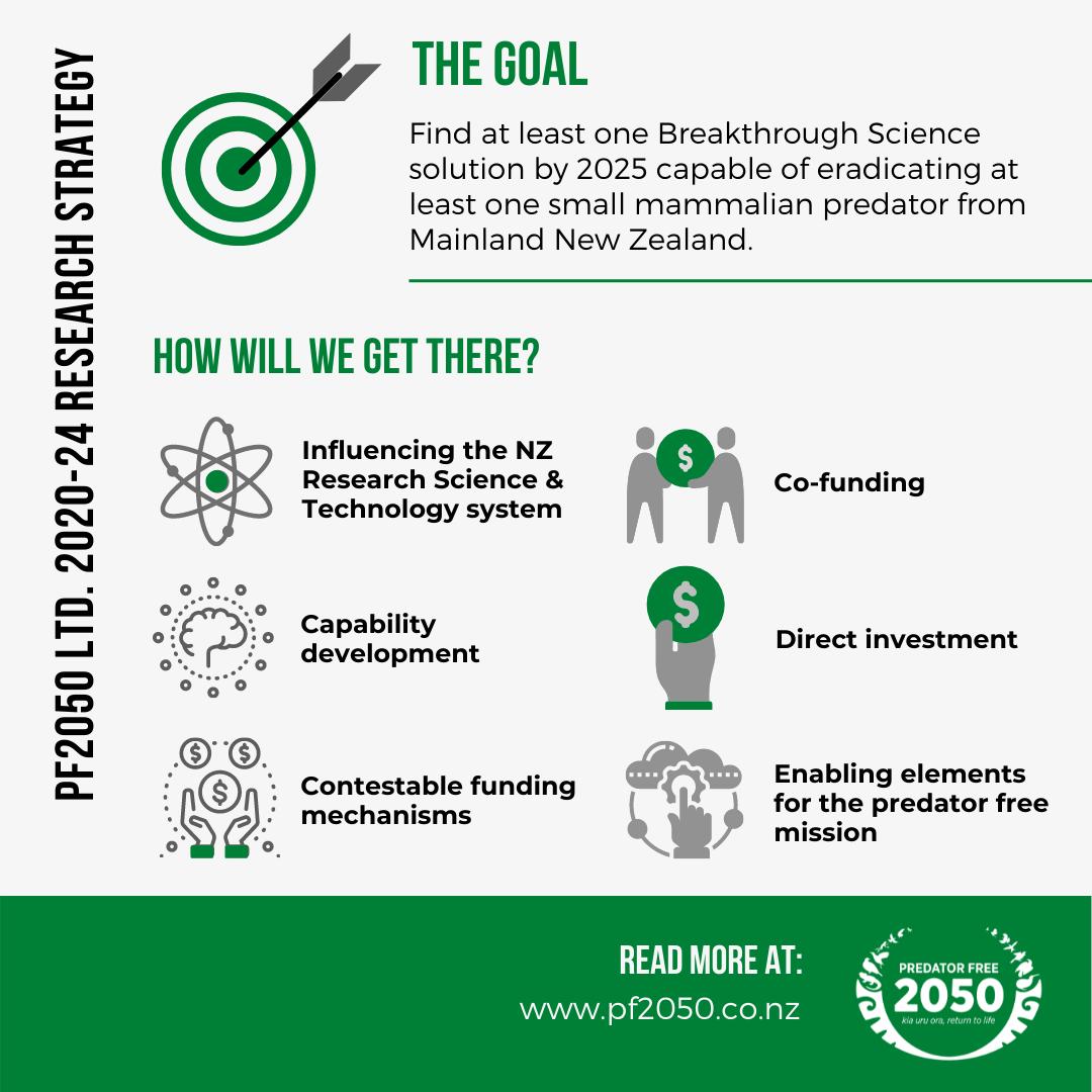 Towards Breakthrough Science